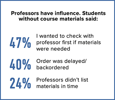 Professors' Influence_course materials_quick poll