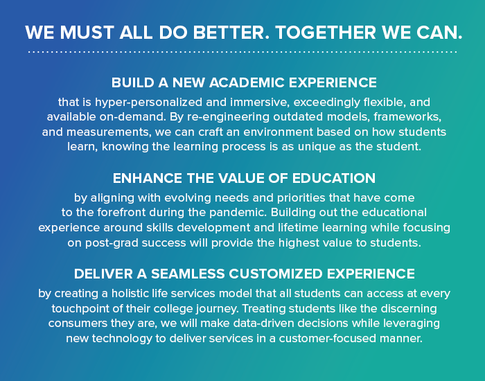 WE MUST ALL DO BETTER. TOGETHER WE CAN.  Build a new academic experience that is hyper-personalized and immersive, exceedingly flexible, and available on-demand. By re-engineering outdated models, frameworks, and measurements, we can craft an environment based on how students learn, knowing the learning process is as unique as the student.  Enhance the value of education by aligning with evolving needs and priorities that have come  to the forefront during the pandemic. Building out the educational experience around skills development and lifetime learning while focusing on post-grad success will provide the highest value to students.  Deliver a seamless customized experience by creating a holistic life services model that all students can access at every touchpoint of their college journey. Treating students like the discerning consumers they are, we will make data-driven decisions while leveraging new technology to deliver services in a customer-focused manner.